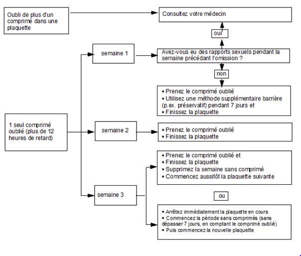 Notice patient - JASMINELLE 0,02 mg/3 mg, comprimé pelliculé ...