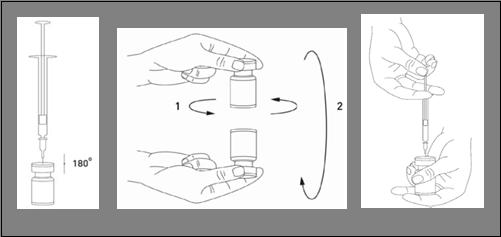 polygemma paraziti intestinali hpv genital behandlung
